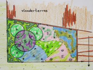 002.Een doordacht beplantingsplan